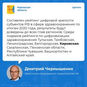 Кировская область в лидерах
